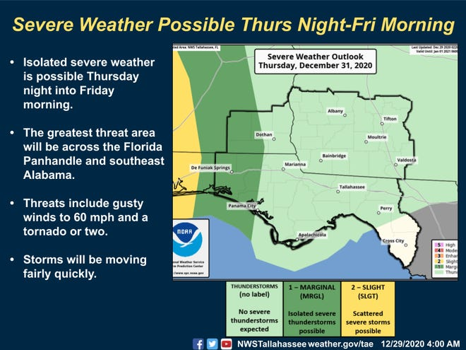 Weather projections from the National Weather Service for the end of the week.
