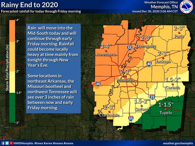 Memphis will finish out 2020 with a rainy forecast.