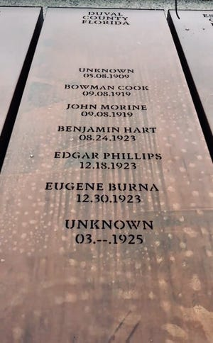 This column at the National Memorial for Peace and Justice in Montgomery, Ala. was inscribed with the names of lynching victims and the dates they died. Another lynching has been documented since this column was created.