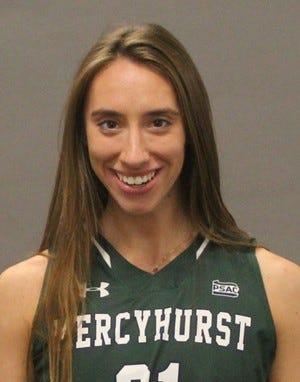 Meghan Komendarek, Merchurst University women's basketball, 2020-21