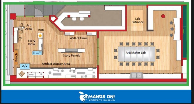 Pictured is a rendering of the expansion to Hands On! Children's Museum in Hendersonville. It will be called The People's Museum.