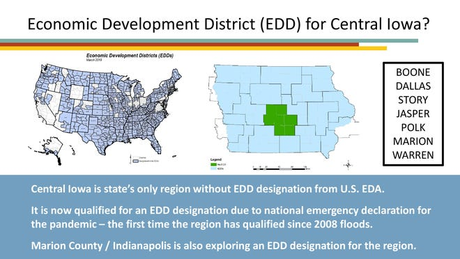 This slide shows the proposed Central Iowa economic development district in green. This is being proposed by the Des Moines Area Metropolitan Planning Organization and includes Boone, Dallas, Story, Jasper, Polk, Marion and Warren Counties.
