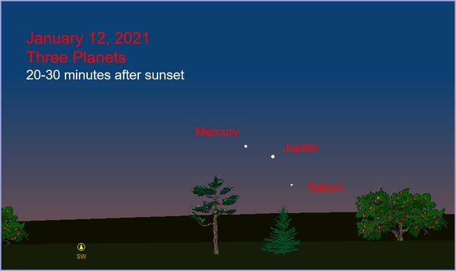 Here's what the three-planet conjunction will look like the night of Jan. 12.
