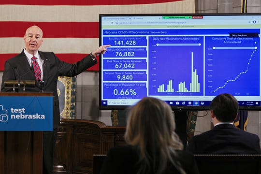 Nebraska Gov. Pete Ricketts points to vaccination statistics during a news conference in Lincoln, Neb., on Monday.