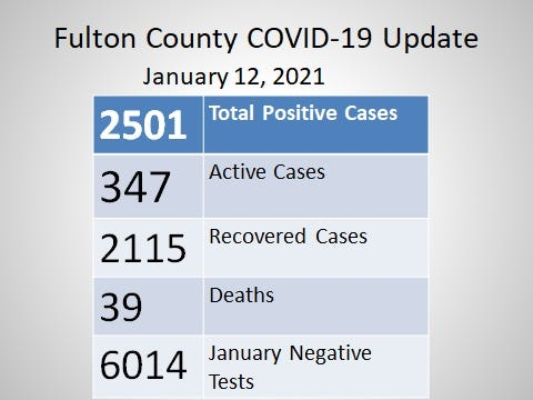 The Fulton County Health Department regularly posts updates on the ongoing COVID-19 pandemic on their Facebook page.