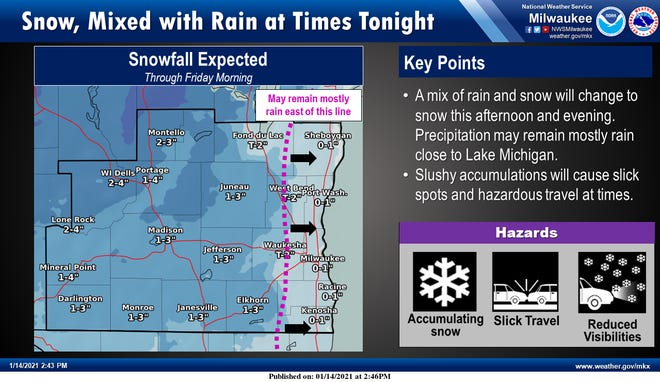 A winter storm headed for Wisconsin may only drop rain in areas along Lake Michigan.