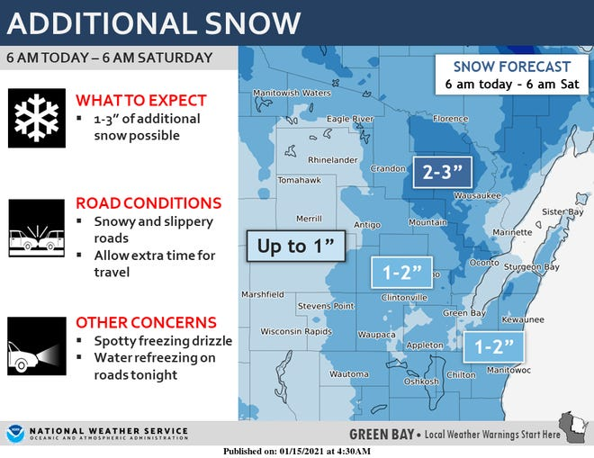Meteorologists predict rain and snow heading into the weekend with things mostly clearing up for the Packers playoff game.
