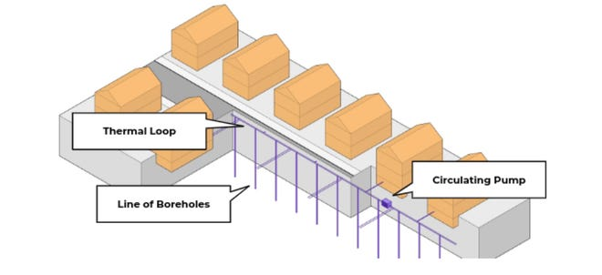 A diagram of the geothermal network structure.