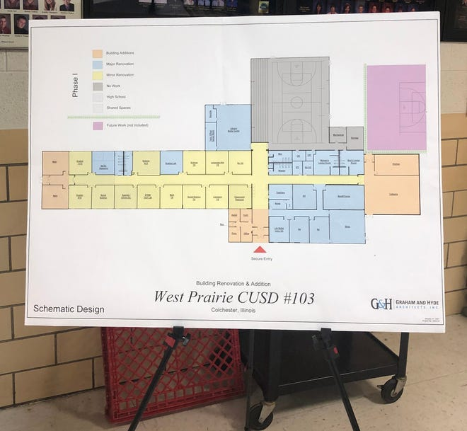 Construction plans fromGraham & Hyde Architects, Inc. show a floor plan of the proposed 7-12 attendancecenter, which would stand where West Prairie Middle School is now. The school board gave its approval to the architectfirm to seek bids for the middle school's conversion during Thursday's meeting.