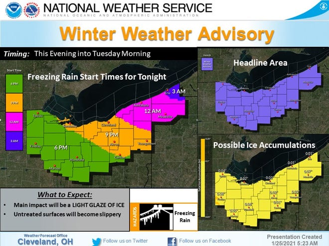 The National Weather Service in Cleveland is expecting wintry mix and slippery roads Tuesday morning.