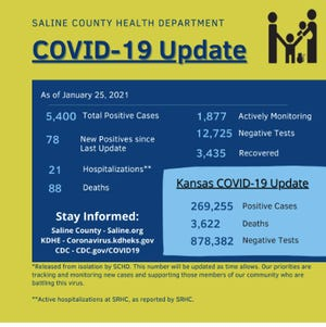 The Saline County Health Department reports two new deaths and 78 new cases since Friday.