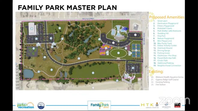 The proposed design for Family Park.