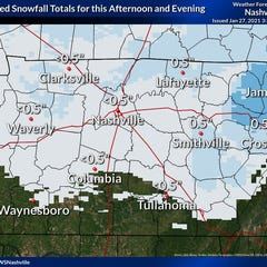 Chance of snow for Nashville, Middle TN tonight