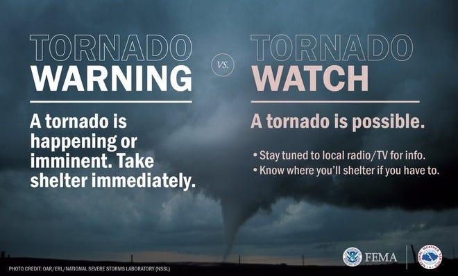 What's the difference between a tornado watch and a tornado warning?