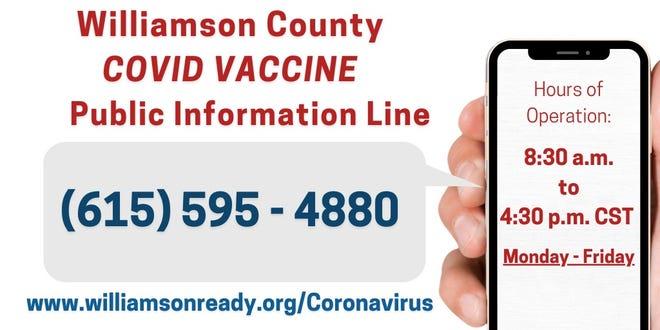 Williamson COVID info line