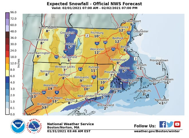 National Weather Service expected snowfalls