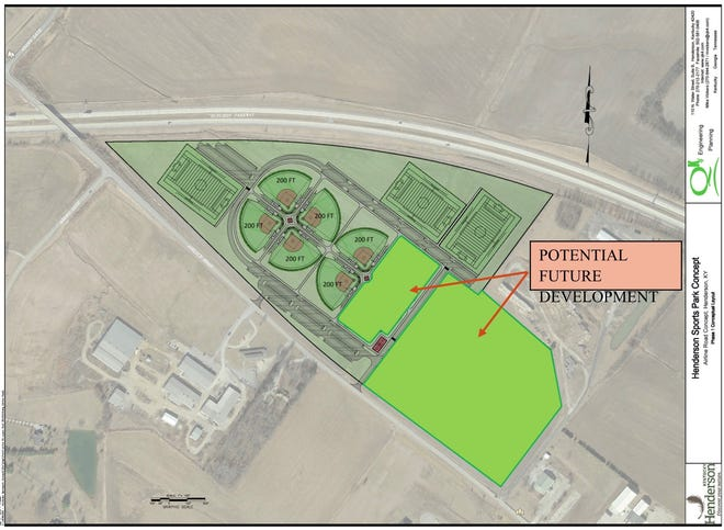 The proposed layout for Henderson's youth sports complex located on Airline Road is shown. Dylan Ward, project manager for the city, said the finished project may not look anything like this proposal.