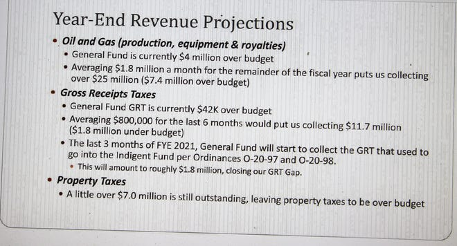 A slide from the Feb. 2, 2021 Eddy County Commission meeting shows what year-end revenue projections could be for county government.