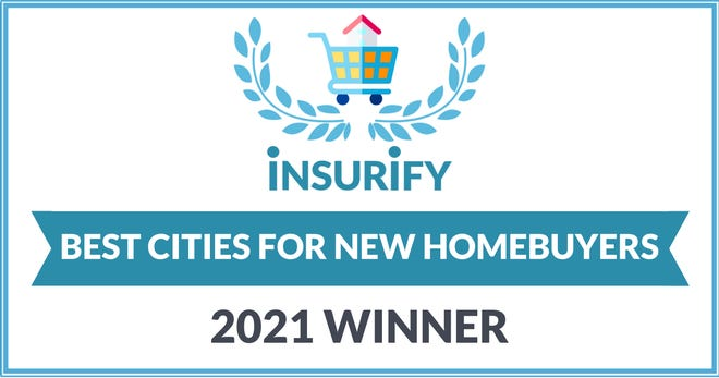Burlington was named Insurify's 2021 Best City in North Carolina for New Homebuyers