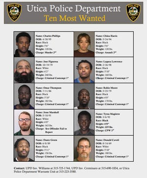 Utica police released their list of top ten most wanted individuals for February.
