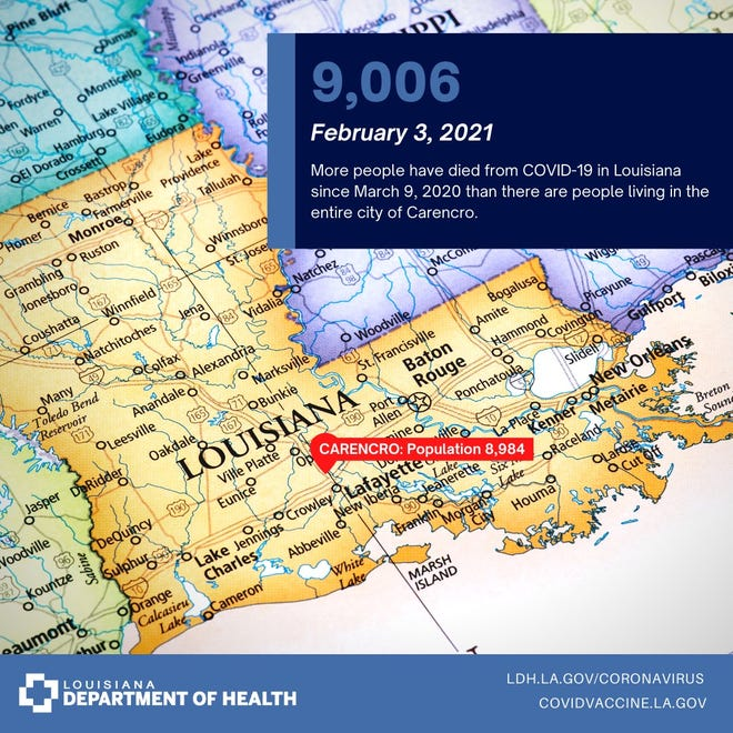 Louisiana's Department of Health posted a graphic on Facebook  noting a grim COVID-19 milestone.