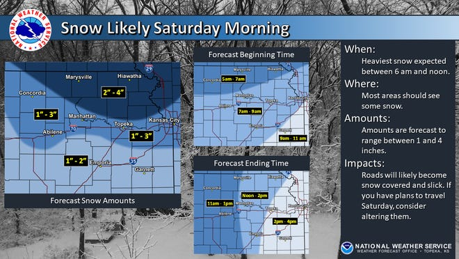 Topeka is expected to see 1 to 3 inches of snow Saturday, according to this graphic posted on the Facebook site of the National Weather Service's Topeka office.