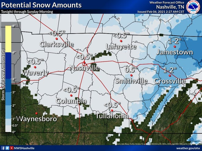 Nashville could receive up to half an inch of snow Saturday night and early Sunday morning, with more wintry weather to come next week.