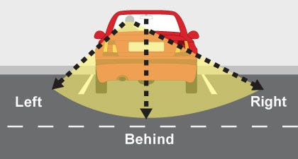 The next time you are backing out of your driveway or a parking stall, take a second and look all the way around your vehicle.