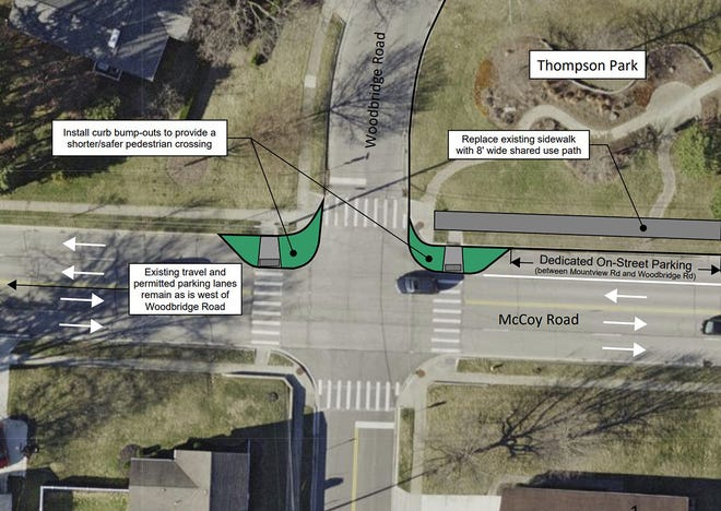 The Upper Arlington Engineering Division is planning for the first phase of upgrades to McCoy Road to begin this spring. The estimated $2.2 million project would include the resurfacing of McCoy, from Woodbridge Road to Kenny Road, as well as the replacement of a waterline. Additionally, a 4-foot-wide sidewalk on the north side of McCoy along the frontage of Thompson Park will be replaced by an 8-foot-wide shared-use path.