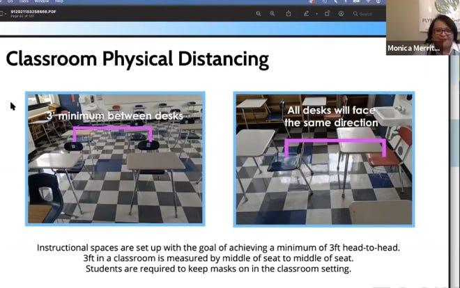 Superintendent Monica Merritt shared an image that shows how classroom physical-distancing will work.