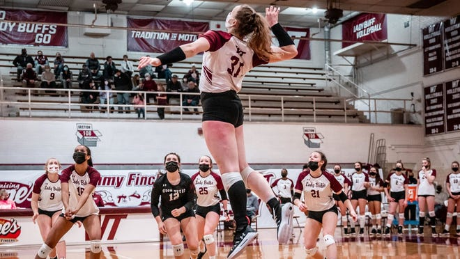 The Lady Buffs were led offensively by Torrey Miller Wednesday night as WT swept the UT Permian Basin Falcons in Lone Star Conference divisional action in Canyon. Miller finished the night with 16 kills on 37 swings with five attack errors to hit .297 on the night to go along with nine digs and two blocks.