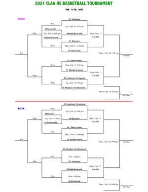 Carroll-Livingston Activity Association basketball tournament revised bracket