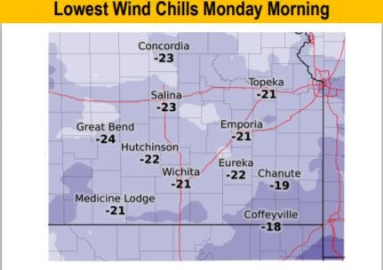 This graphic from the National Weather Service office in Wichita shows forecasted wind chills Monday morning for south-central Kansas. Wind chills are expected to hit minus-15 in the region Saturday night and minus-20 Sunday, which can quickly cause frostbite to exposed skin.