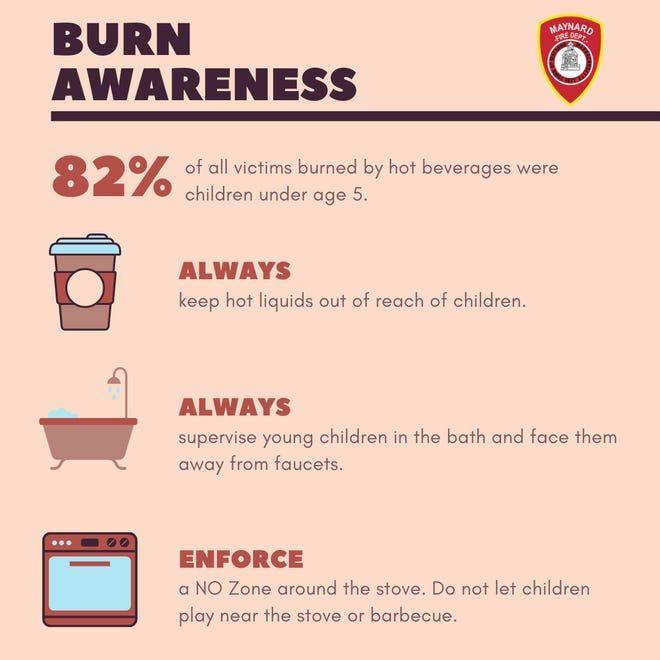The Maynard Fire Department has offered some safety tips for Burn Awareness Week.