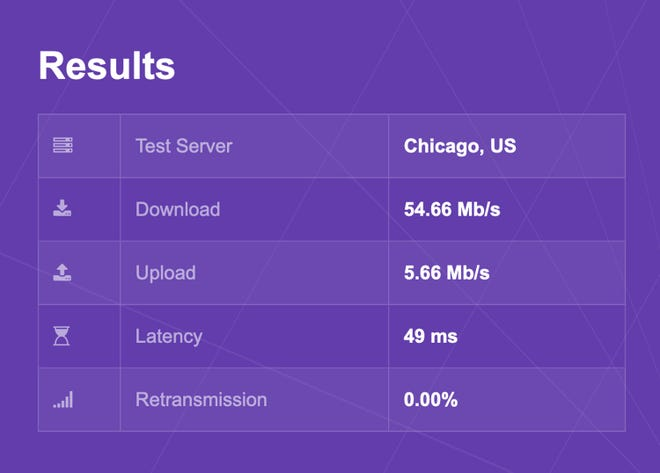 These broadband speed test results from a home in Henderson served by Spectrum show healthy internet speed. But many homes and farms in rural Kentucky have poor or no broadband service.