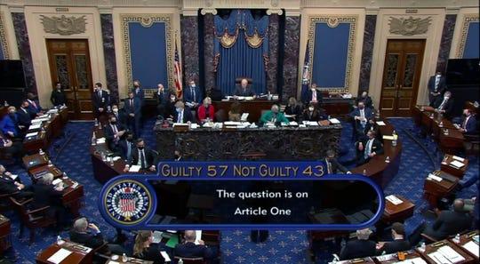 Senate votes 57-43 to acquit former President Donald Trump on Feb. 13, 2021.