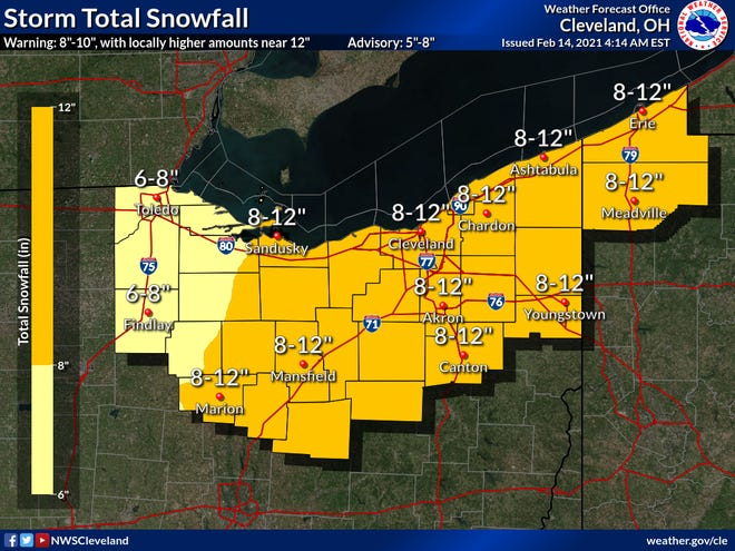 The National Weather Service is predicting snowfall totals of 8 to 12 inches for most of northeast Ohio on Monday.