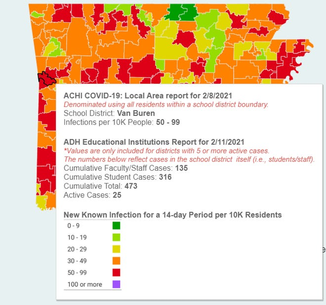A heat map from the Arkansas Center for Health improvement shows the most recent COVID-19 data for the Van Buren School District