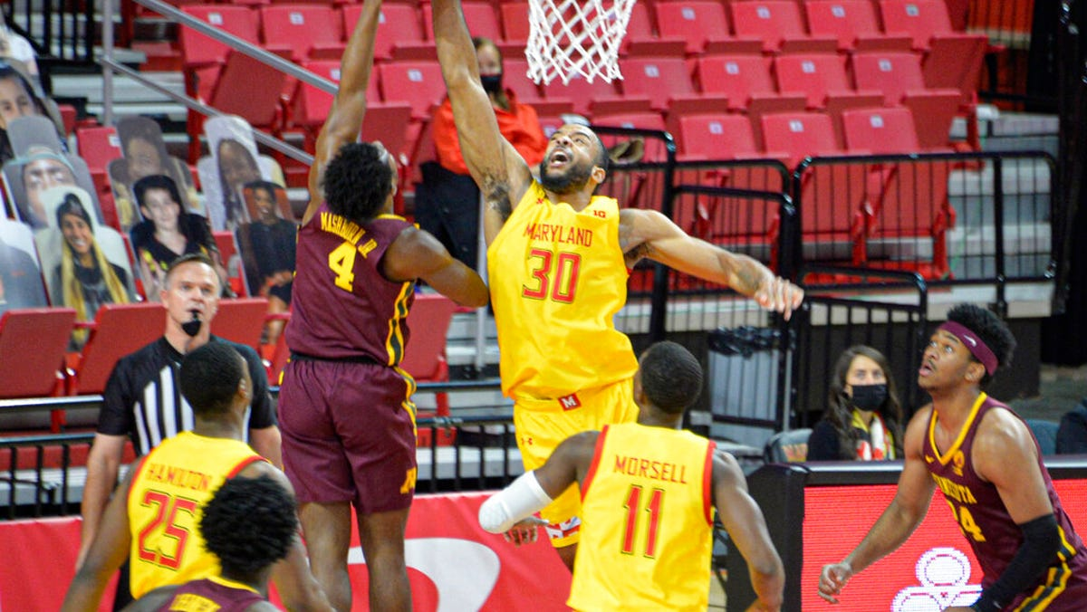 Sunday's college basketball: Wiggins scores 17 to lead Maryland past Minnesota 72-59 2