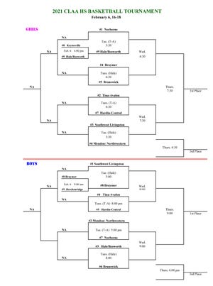 2021 CLAA Basketball Tournament bracket (4th revision, as of noon Tuesday, Feb. 16)