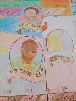 A portion of a mural drawn by students who took part in Discovering Hidden Gems' Black history art piece.