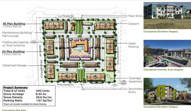 Proposed site plan for 240 apartments at Cinquefoil Lane and Precision Drive in south Fort Collins.