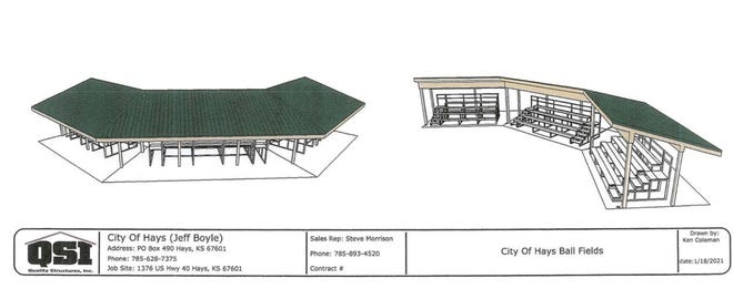 The city may spend $450,000 to build shade structures over the bleachers at the eight Bickle-Schmidt ball fields, with construction starting April 1 and wrapping up by the first week of May.