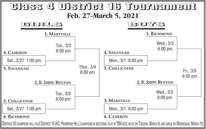 Mo. HS BASKETBALL CLASS 4 DISTRICT 16 TOURNAMENT brackets