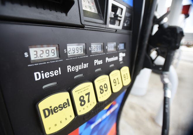 The demand for fuel is lower this year than in 2019.