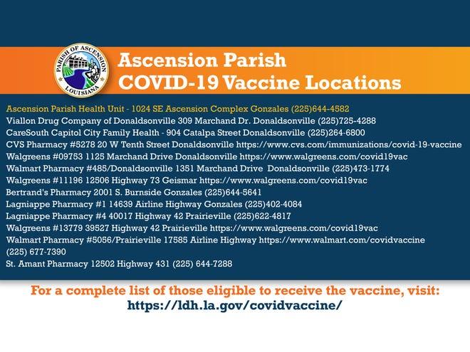 Ascension Parish vaccination locations