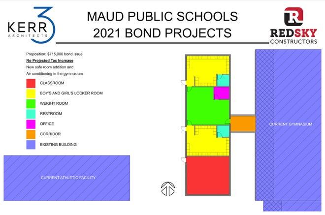 Maud School Bond Projects