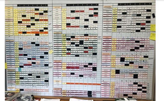 A WCSD high school master schedule.