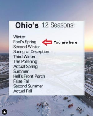 "A popular meme circulating on social media highlights Ohio's ""12 Seasons"" in a humorous way."