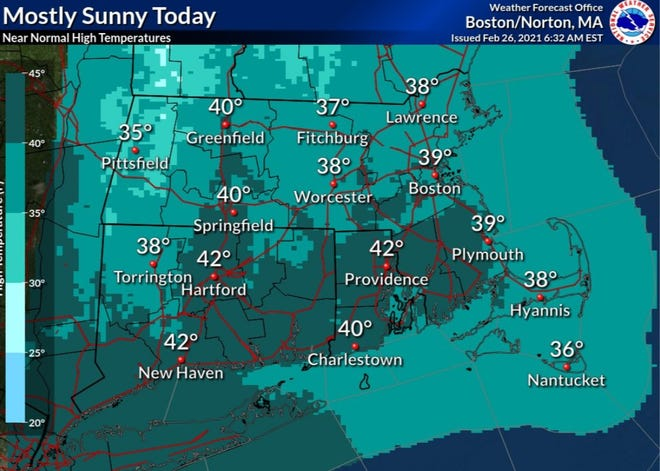 Expect highs around 40 for most of Rhode Island, the National Weather Service says.